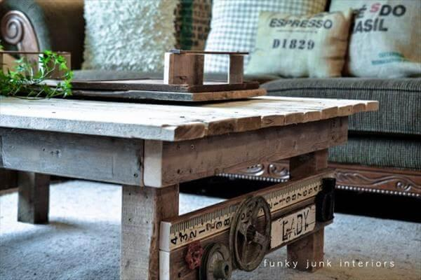 DIY Wooden Pallet Coffee Table Project 101 Pallets