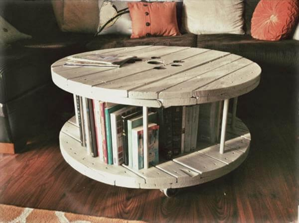 Diy Pallet Cable Reel Coffee Table 101 Pallets