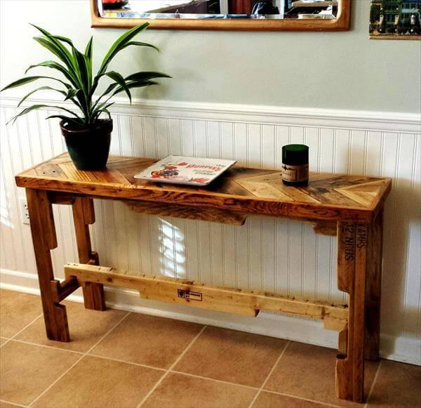 diy pallet sofa table.  Sofa Recycled Pallet Sofa Table Intended Diy Pallet Sofa Table L