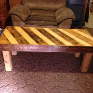 recycled pallet wood and coffee table