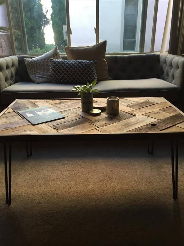 diy pallet and steel coffee table