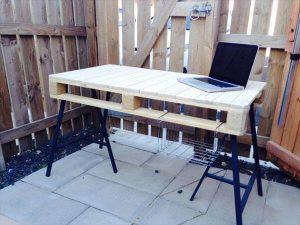 pallet office furniture. DIY Wood Pallet Office Desk \u2013 !!! Furniture