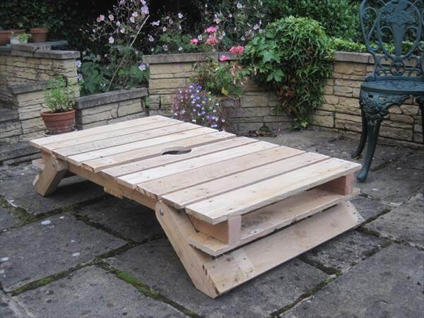 Admirable Diy Pallet Patio Table With Folding Flat Legs 101 Pallets Download Free Architecture Designs Terchretrmadebymaigaardcom