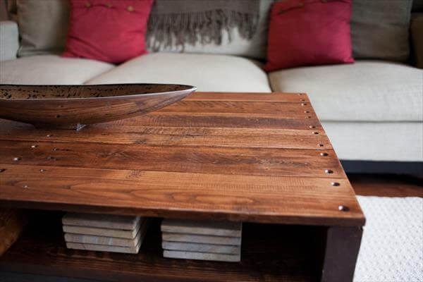 reclaimed pallet and metal coffee table with storage