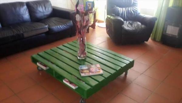 Diy Wooden Pallet Low Cost Coffee Table