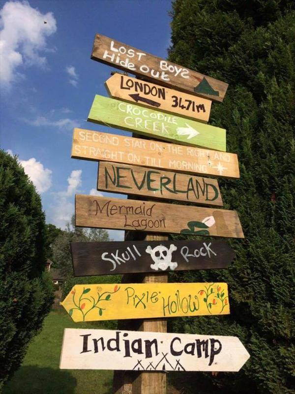 pallet road and street signs